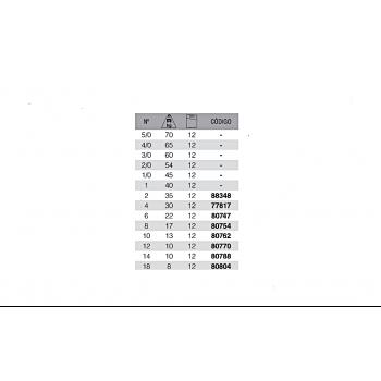 S/12 Emerillones STRONG KALI 1502 NEGRO
